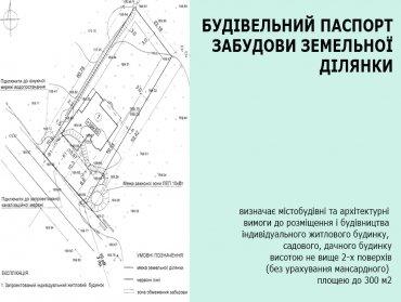 Будівельний паспорт забудови земельної ділянки