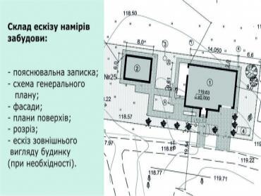 Ескіз намірів забудови земельної ділянки. Ескізні наміри реконструкції