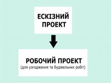 Етапи та стадії проектування будівель і споруд
