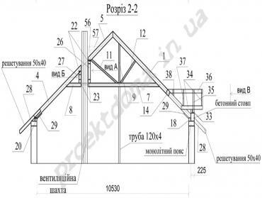 Робоча документація для будівництва будинку, будівлі, споруди
